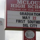 McLoud High School - Home of the Redskins